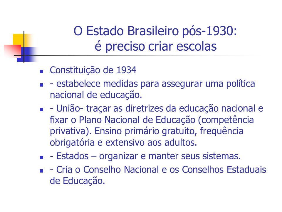 O Estado Brasileiro pós-1930: é preciso criar escolas Constituição de 1934 - estabelece medidas para assegurar uma política nacional de educação. - Un