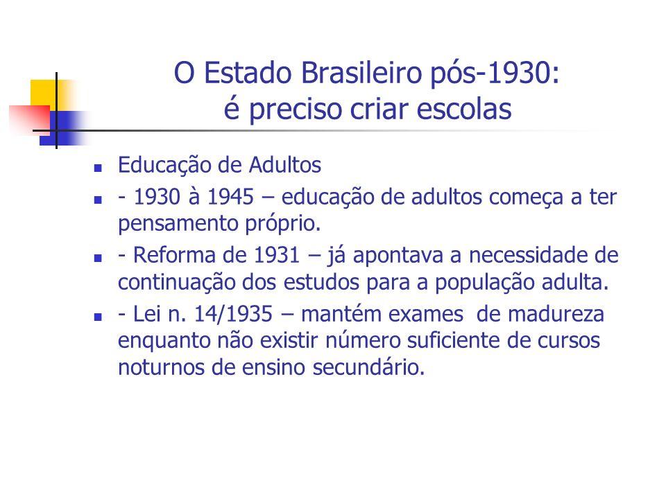 O Estado Brasileiro pós-1930: é preciso criar escolas Educação de Adultos - 1930 à 1945 – educação de adultos começa a ter pensamento próprio. - Refor