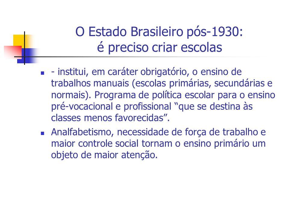 O Estado Brasileiro pós-1930: é preciso criar escolas - institui, em caráter obrigatório, o ensino de trabalhos manuais (escolas primárias, secundária