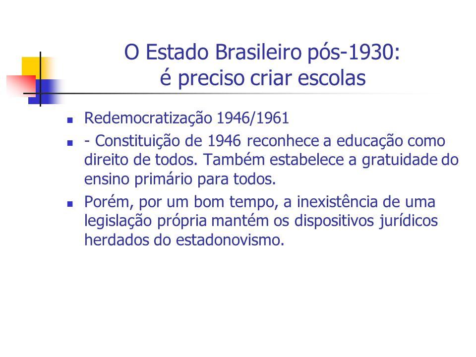 O Estado Brasileiro pós-1930: é preciso criar escolas Redemocratização 1946/1961 - Constituição de 1946 reconhece a educação como direito de todos. Ta