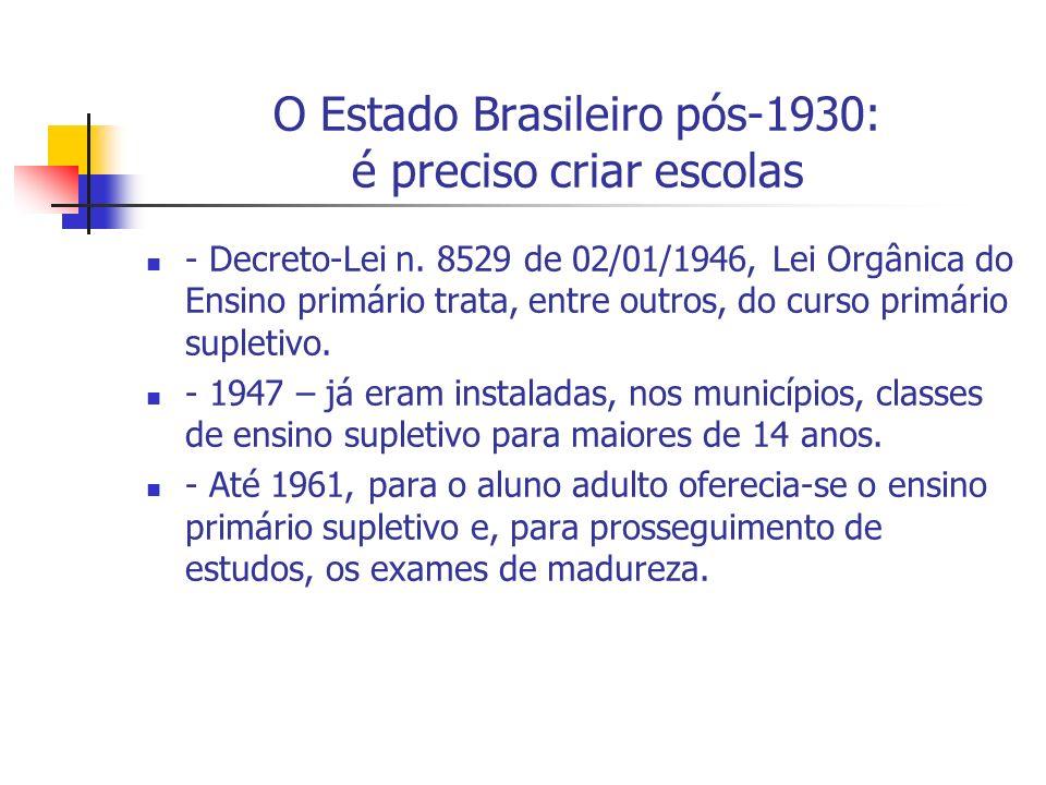 O Estado Brasileiro pós-1930: é preciso criar escolas - Decreto-Lei n. 8529 de 02/01/1946, Lei Orgânica do Ensino primário trata, entre outros, do cur