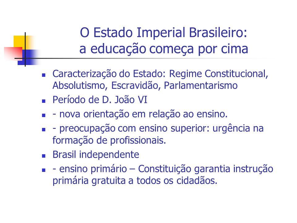O Estado Imperial Brasileiro: a educação começa por cima Caracterização do Estado: Regime Constitucional, Absolutismo, Escravidão, Parlamentarismo Per