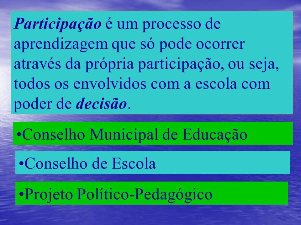 Conselho de Escola Conselho Municipal de Educação Projeto Político-Pedagógico Participação é um processo de aprendizagem que só pode ocorrer através d