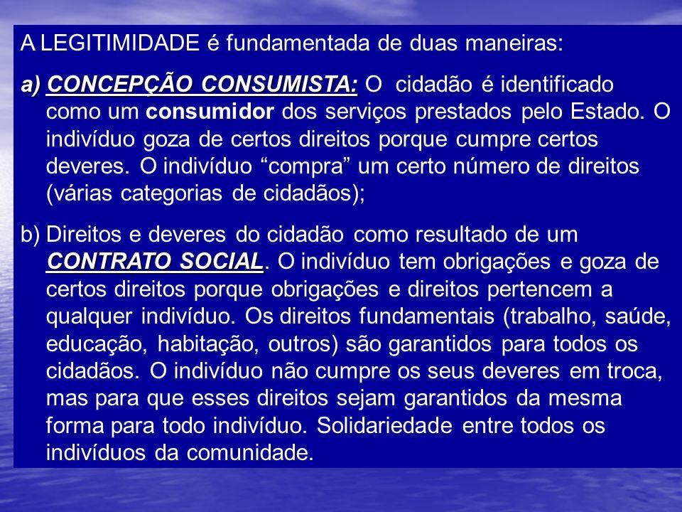 A LEGITIMIDADE é fundamentada de duas maneiras: a)CONCEPÇÃO CONSUMISTA: a)CONCEPÇÃO CONSUMISTA: O cidadão é identificado como um consumidor dos serviç