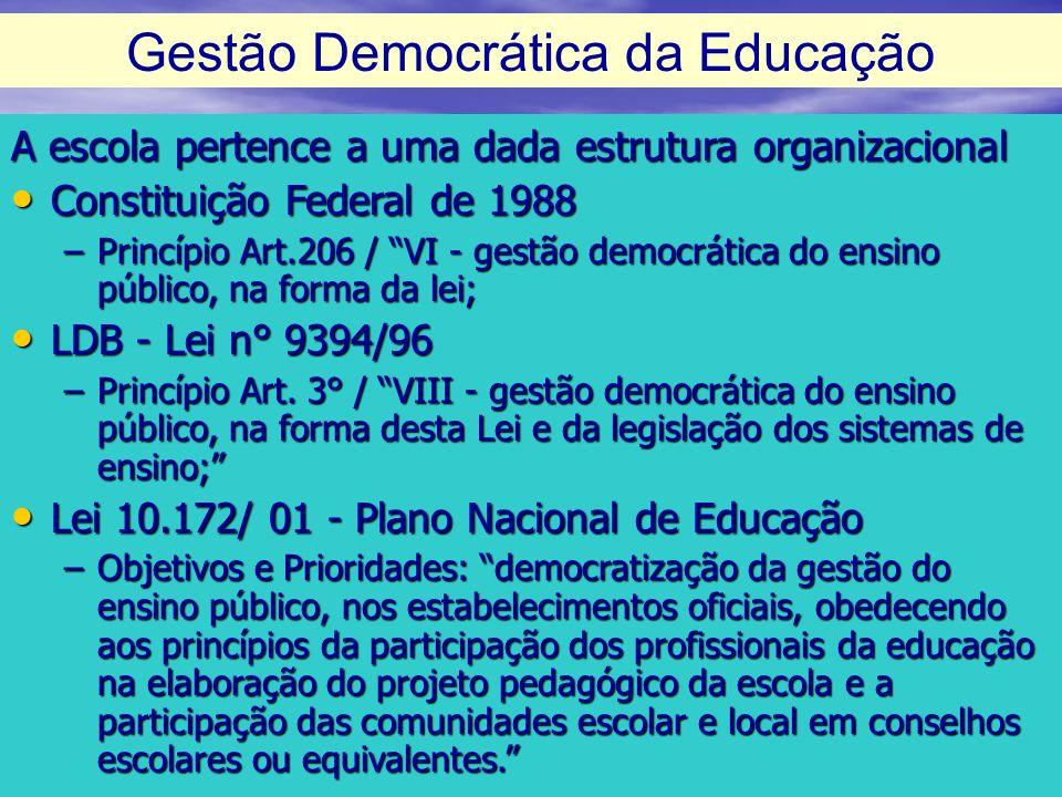 A escola pertence a uma dada estrutura organizacional Constituição Federal de 1988 Constituição Federal de 1988 –Princípio Art.206 / VI - gestão democ