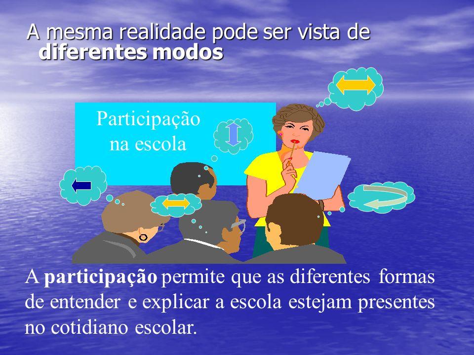 A mesma realidade pode ser vista de diferentes modos A mesma realidade pode ser vista de diferentes modos Participação na escola A participação permit