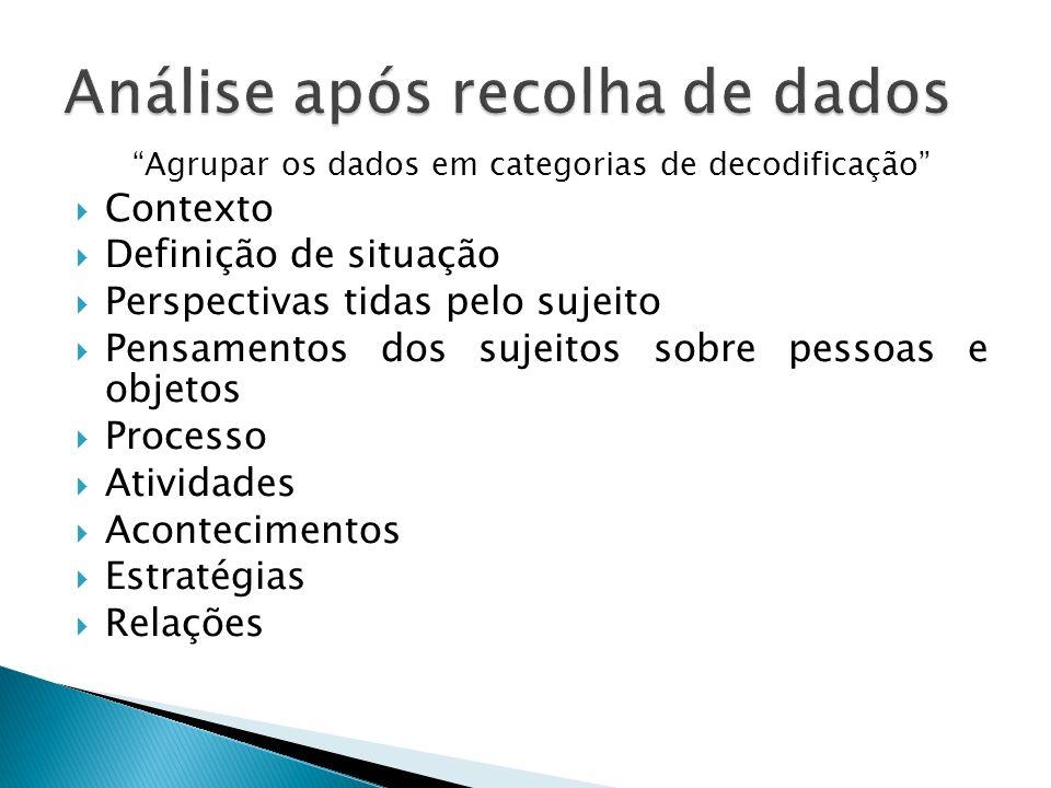 Agrupar os dados em categorias de decodificação Contexto Definição de situação Perspectivas tidas pelo sujeito Pensamentos dos sujeitos sobre pessoas
