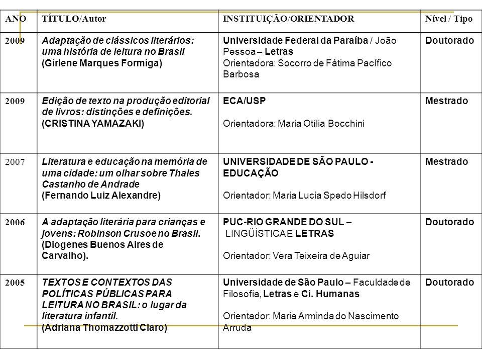 ANOTÍTULO/AutorINSTITUIÇÃO/ORIENTADORNível / Tipo 2009 Adaptação de clássicos literários: uma história de leitura no Brasil (Girlene Marques Formiga)