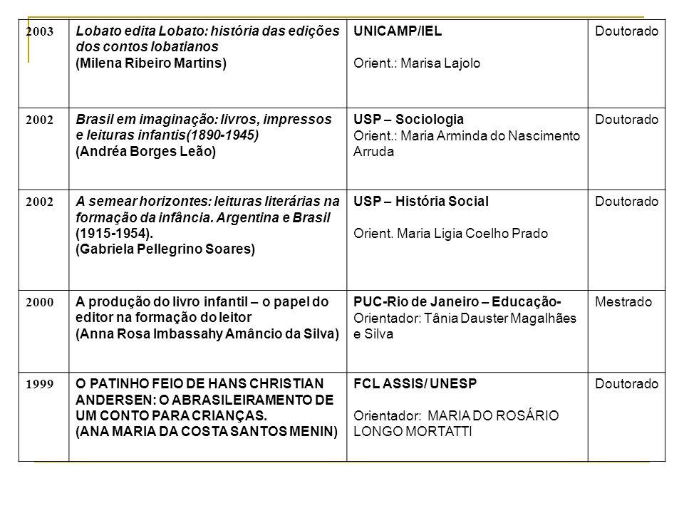 2003 Lobato edita Lobato: história das edições dos contos lobatianos (Milena Ribeiro Martins) UNICAMP/IEL Orient.: Marisa Lajolo Doutorado 2002 Brasil