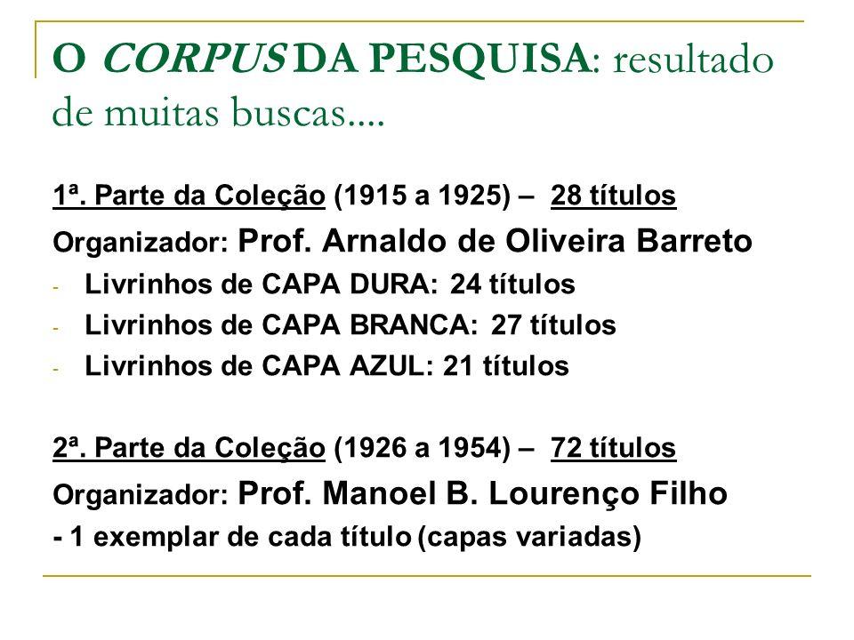 O CORPUS DA PESQUISA: resultado de muitas buscas.... 1ª. Parte da Coleção (1915 a 1925) – 28 títulos Organizador: Prof. Arnaldo de Oliveira Barreto -