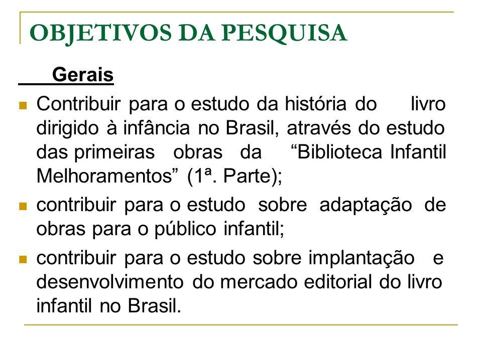 OBJETIVOS DA PESQUISA Gerais Contribuir para o estudo da história do livro dirigido à infância no Brasil, através do estudo das primeiras obras da Bib