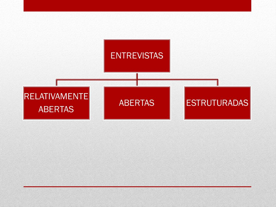 ENTREVISTAS RELATIVAMENTE ABERTAS ESTRUTURADAS