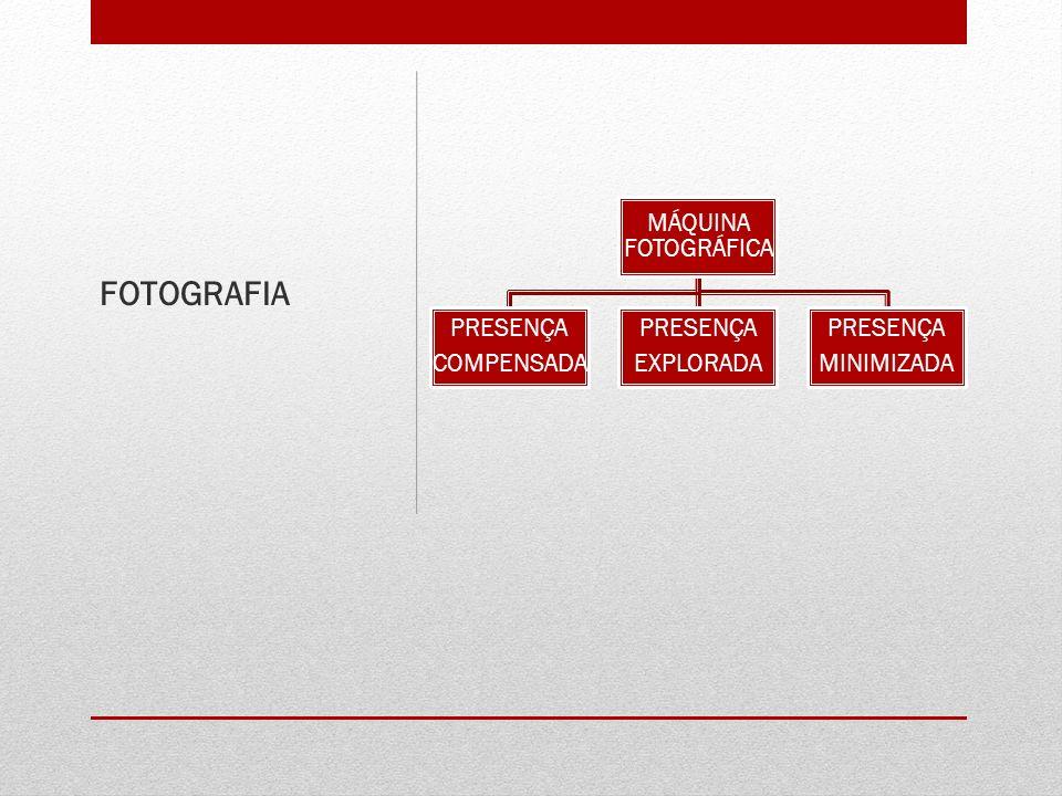 MÁQUINA FOTOGRÁFICA PRESENÇA COMPENSADA PRESENÇA EXPLORADA PRESENÇA MINIMIZADA FOTOGRAFIA