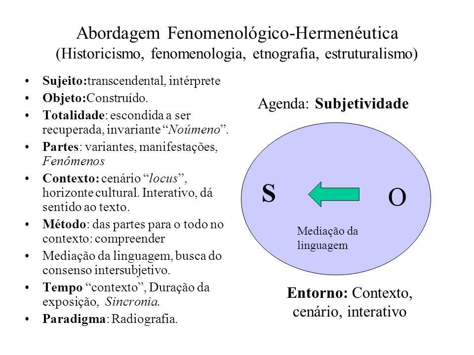 Abordagem crítico-dialética (materialismo histórico, teorias críticas) Sujeito: concreto, socialmente construido, ativo, transformador.