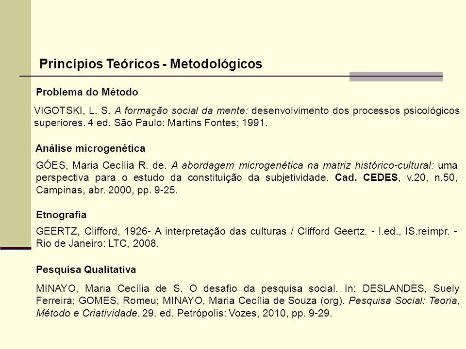 Problema do Método Princípios Teóricos - Metodológicos VIGOTSKI, L. S. A formação social da mente: desenvolvimento dos processos psicológicos superior