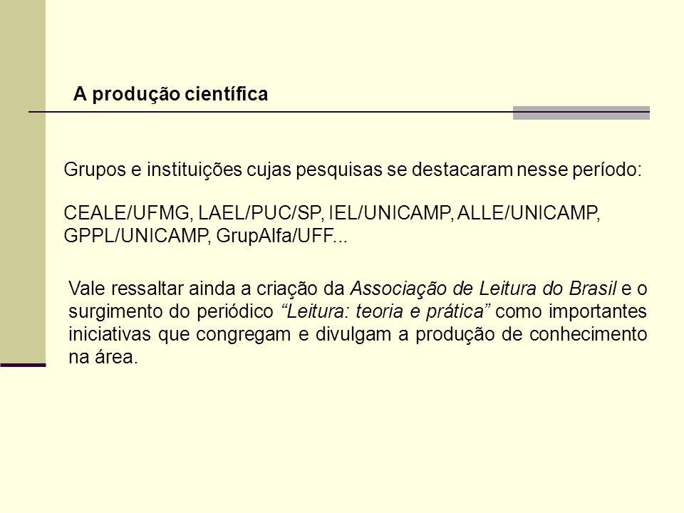 A produção científica Grupos e instituições cujas pesquisas se destacaram nesse período: CEALE/UFMG, LAEL/PUC/SP, IEL/UNICAMP, ALLE/UNICAMP, GPPL/UNICAMP, GrupAlfa/UFF...
