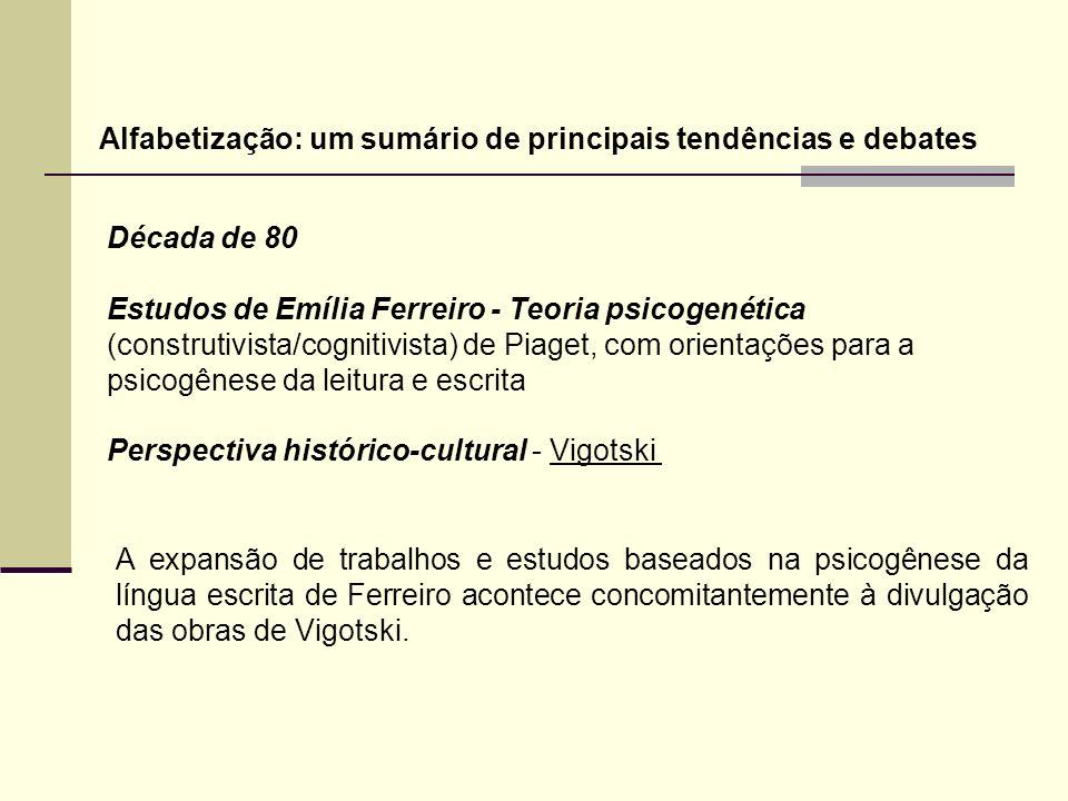 Década de 80 Estudos de Emília Ferreiro - Teoria psicogenética (construtivista/cognitivista) de Piaget, com orientações para a psicogênese da leitura