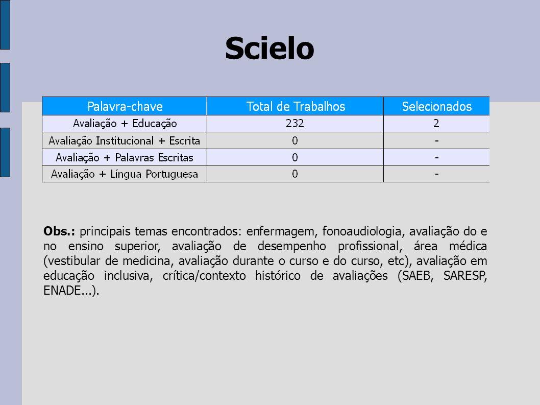 Scielo Obs.: principais temas encontrados: enfermagem, fonoaudiologia, avaliação do e no ensino superior, avaliação de desempenho profissional, área m