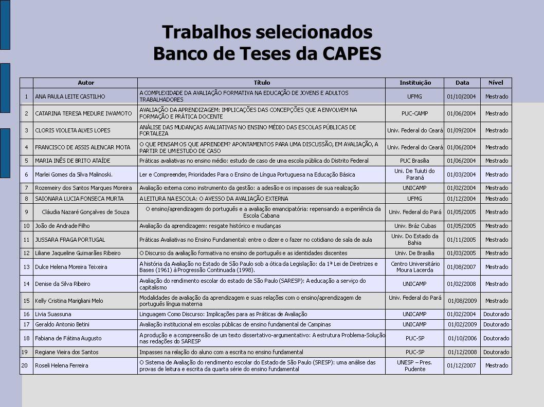 Trabalhos selecionados Banco de Teses da CAPES