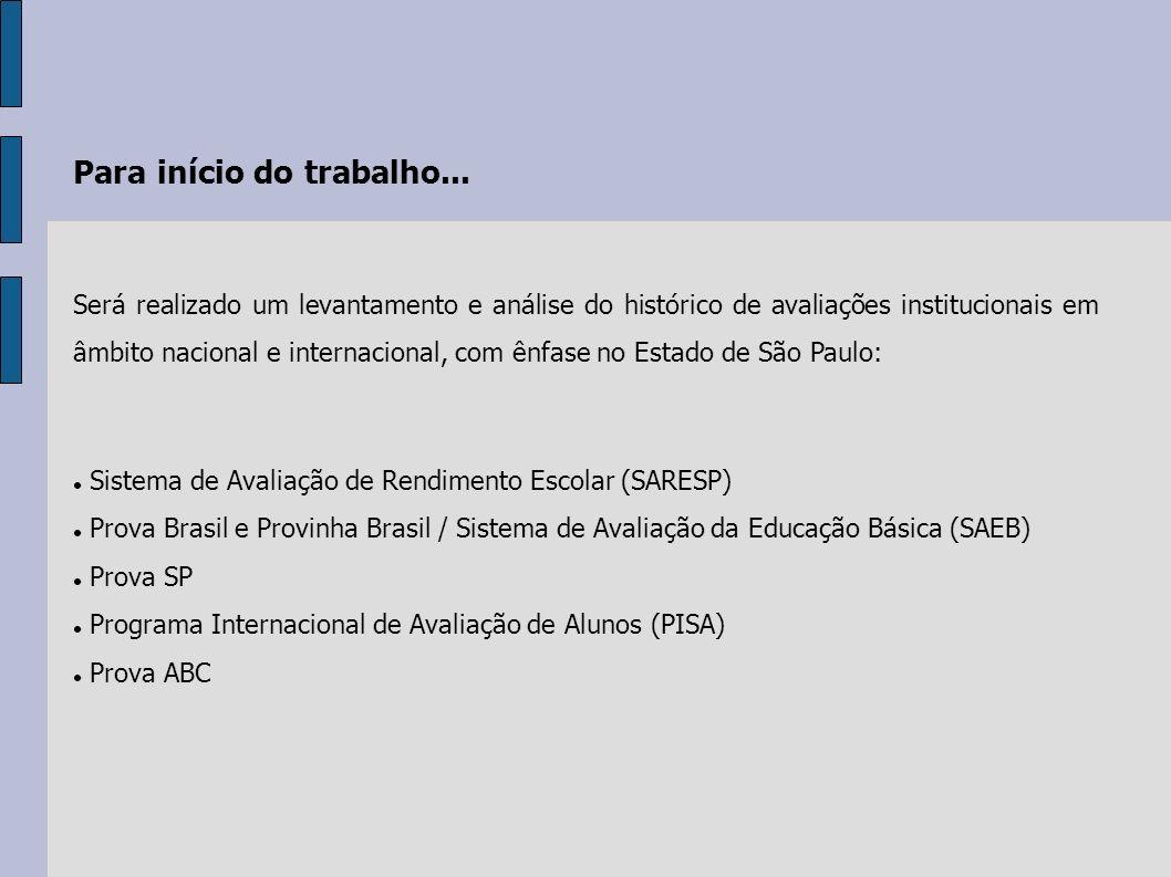 Objetivos Levantar as questões de Língua Portuguesa da Prova Campinas que demandaram um esforço maior nas práticas de escrita, principalmente aquelas questões consideradas atípicas.
