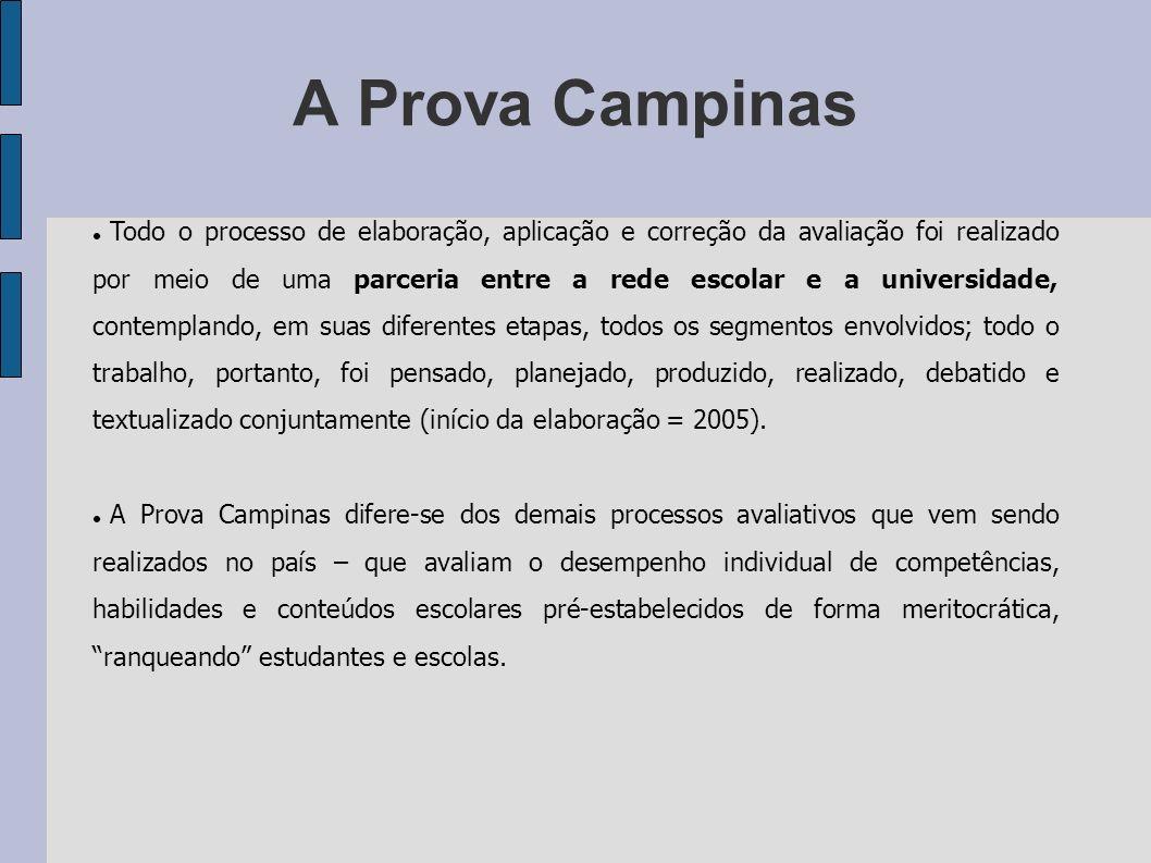 A Prova Campinas É centrado na avaliação qualitativa de desempenho em Língua Portuguesa e Matemática, envolvendo alunos do 2º ano do ciclo II desta Rede.