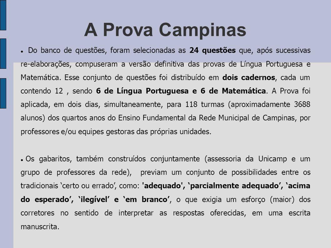 Destaque: O Sistema de Avaliação do rendimento escolar do Estado de São Paulo (SRESP): uma análise das provas de leitura e escrita da quarta série do ensino fundamental (Roseli Helena Ferreira ) - UNESP Pres.