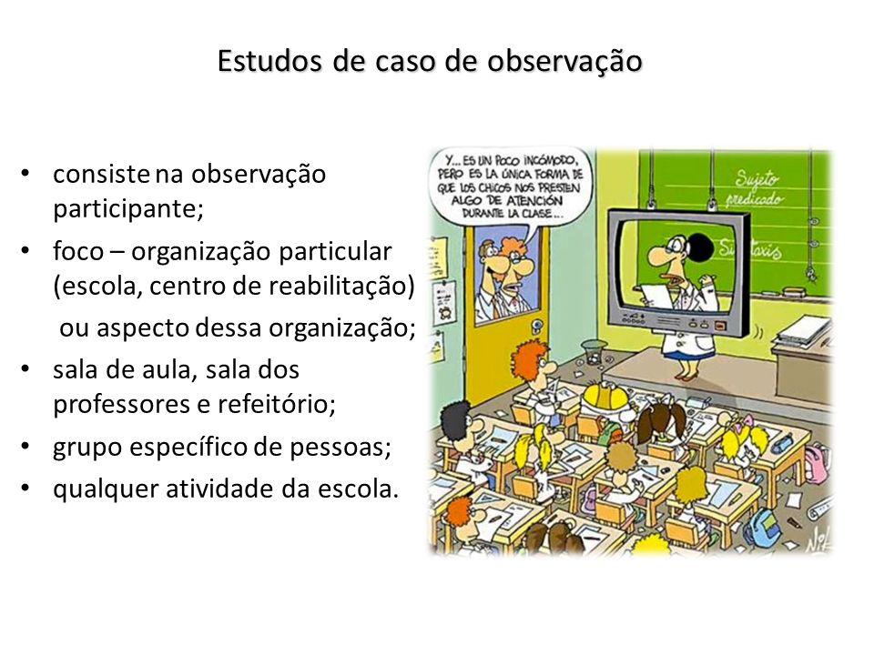 Estudos de caso de observação consiste na observação participante; foco – organização particular (escola, centro de reabilitação) ou aspecto dessa org