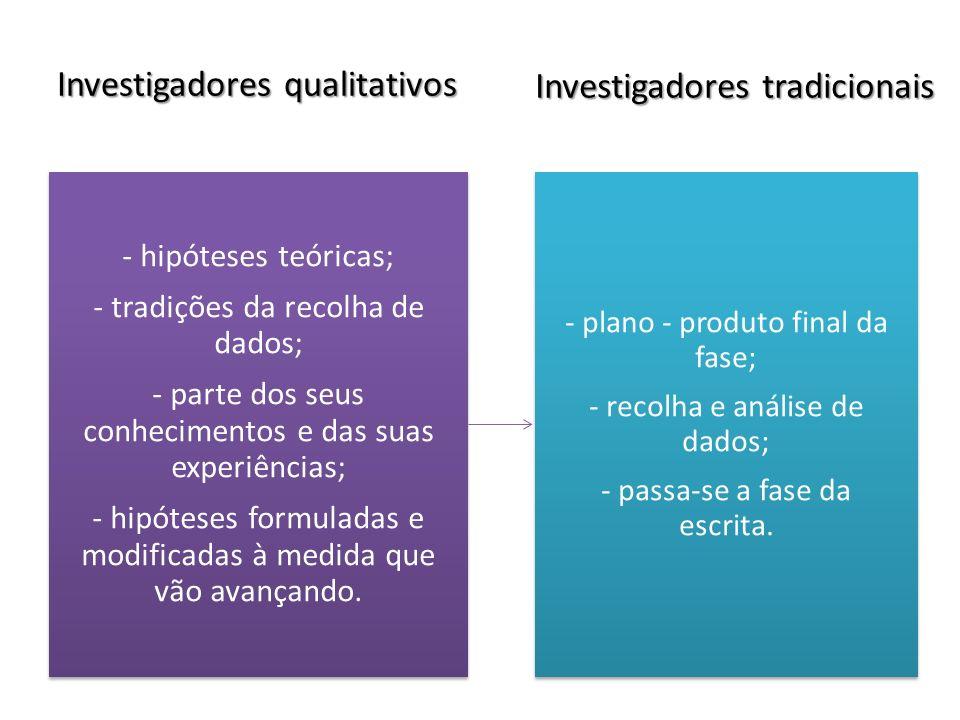 - hipóteses teóricas; - tradições da recolha de dados; - parte dos seus conhecimentos e das suas experiências; - hipóteses formuladas e modificadas à