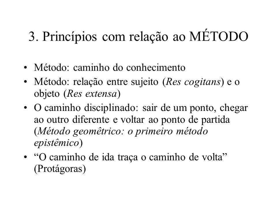 3. Princípios com relação ao MÉTODO Método: caminho do conhecimento Método: relação entre sujeito (Res cogitans) e o objeto (Res extensa) O caminho di