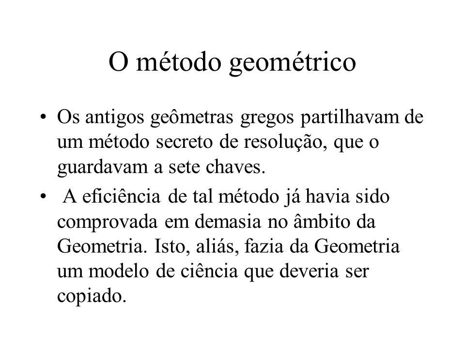 O método geométrico Os antigos geômetras gregos partilhavam de um método secreto de resolução, que o guardavam a sete chaves.