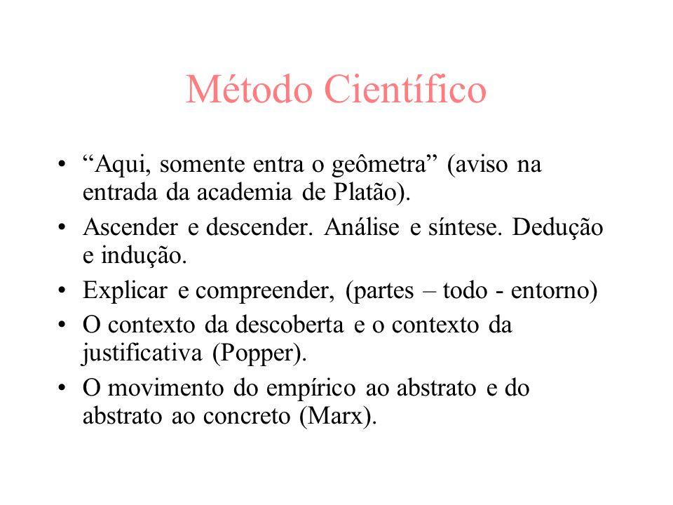 Método Científico Aqui, somente entra o geômetra (aviso na entrada da academia de Platão).