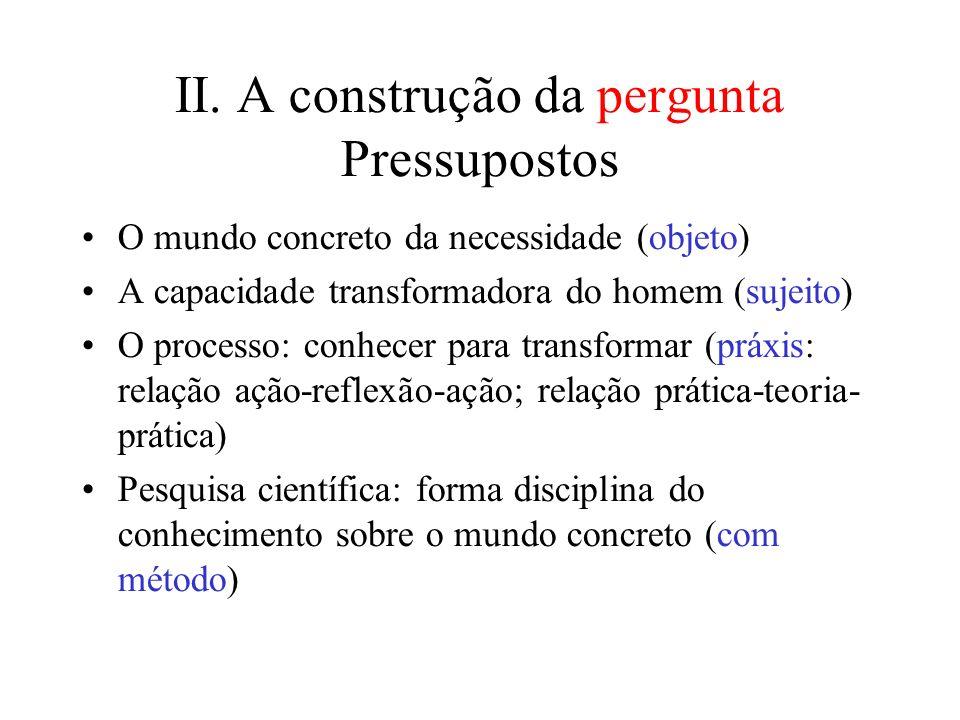 II. A construção da pergunta Pressupostos O mundo concreto da necessidade (objeto) A capacidade transformadora do homem (sujeito) O processo: conhecer