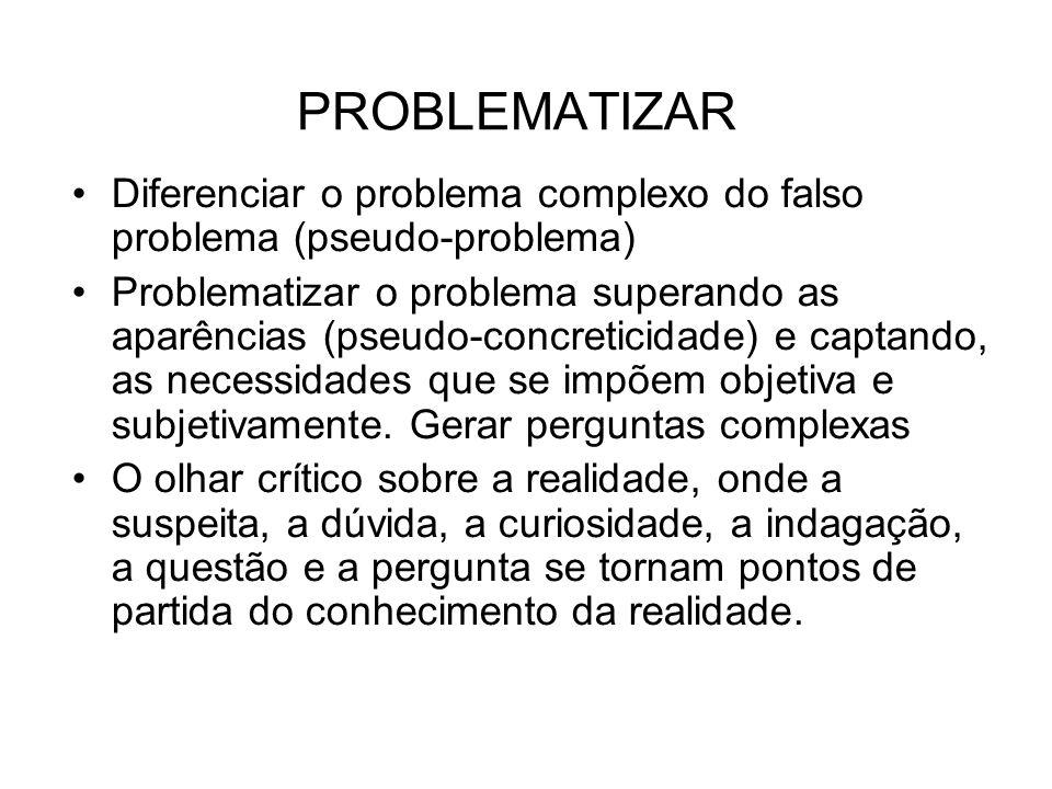 PROBLEMATIZAR Diferenciar o problema complexo do falso problema (pseudo-problema) Problematizar o problema superando as aparências (pseudo-concreticidade) e captando, as necessidades que se impõem objetiva e subjetivamente.
