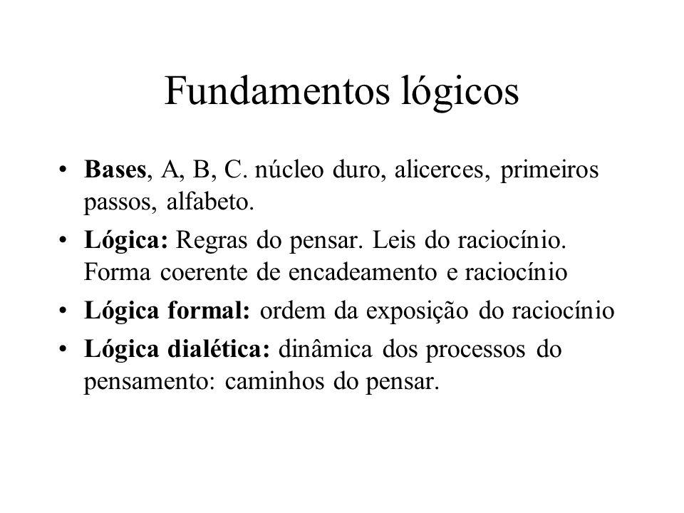 Fundamentos lógicos Bases, A, B, C. núcleo duro, alicerces, primeiros passos, alfabeto.