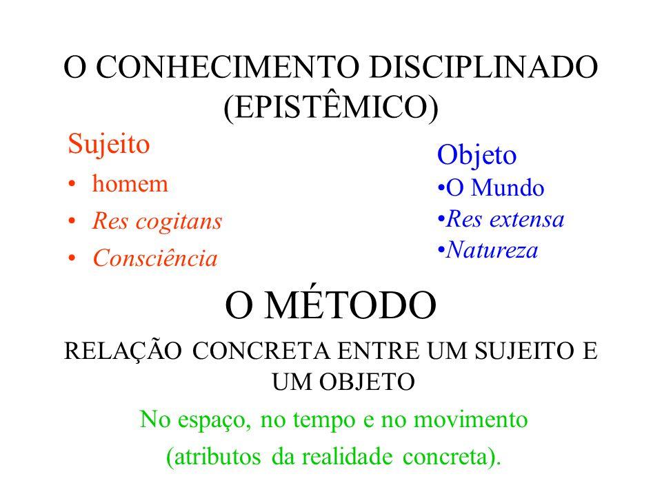 Respostas disciplinadas PRINCÍPIOS 1.Com relação ao objeto 2.