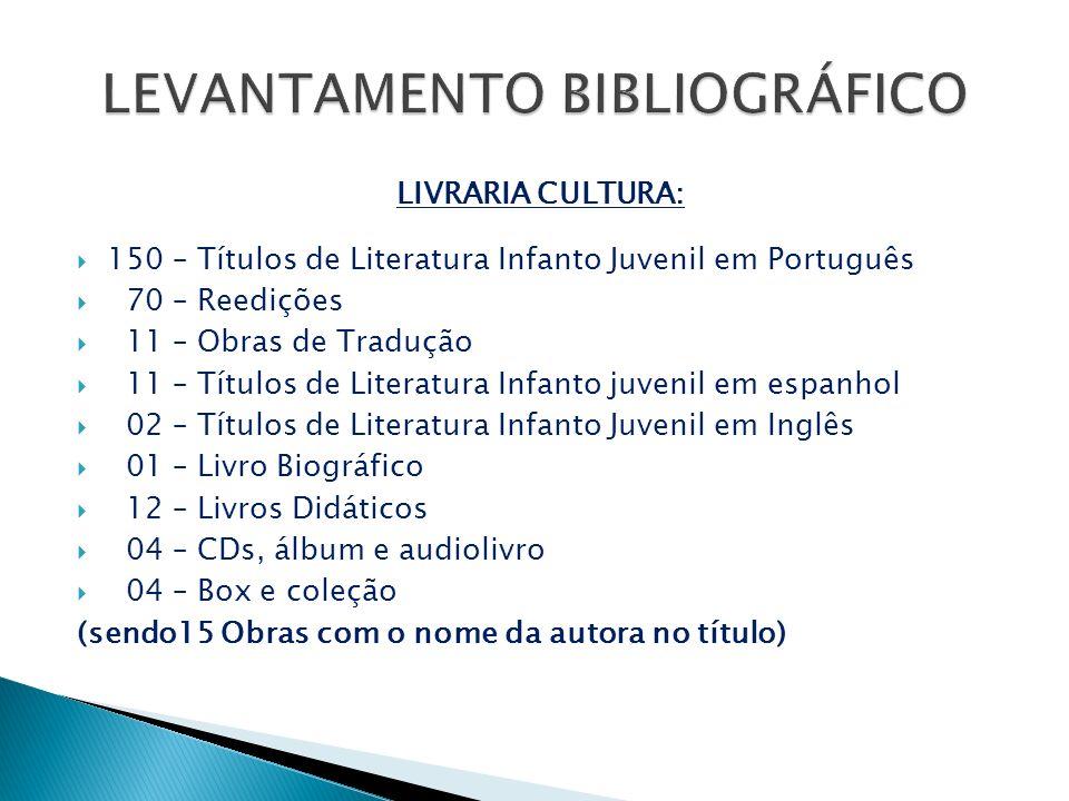 LIVRARIA CULTURA: 150 – Títulos de Literatura Infanto Juvenil em Português 70 – Reedições 11 – Obras de Tradução 11 – Títulos de Literatura Infanto ju