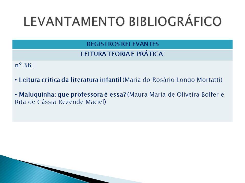 REGISTROS RELEVANTES ALLE: BOLFER, Maura Maria Morais de Oliveira (autor); FERREIRA, Norma Sandra de Almeida (orient.).