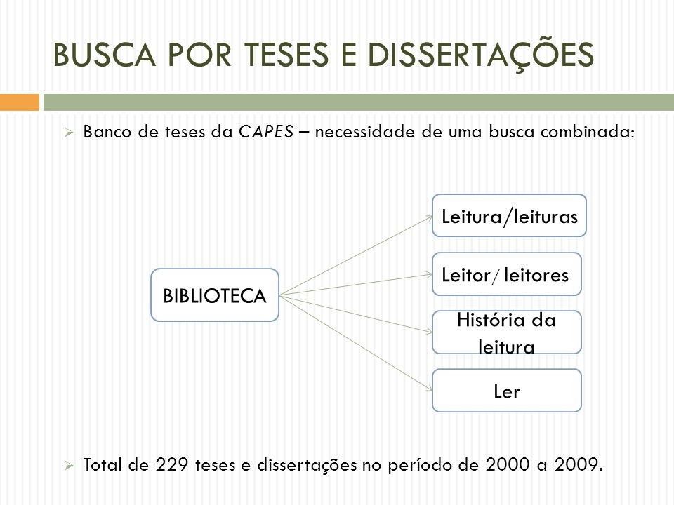 BUSCA POR TESES E DISSERTAÇÕES Banco de teses da CAPES – necessidade de uma busca combinada: Total de 229 teses e dissertações no período de 2000 a 20