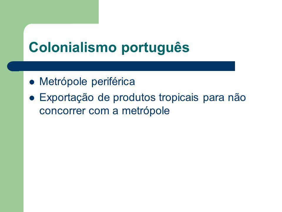 Colonialismo português Metrópole periférica Exportação de produtos tropicais para não concorrer com a metrópole