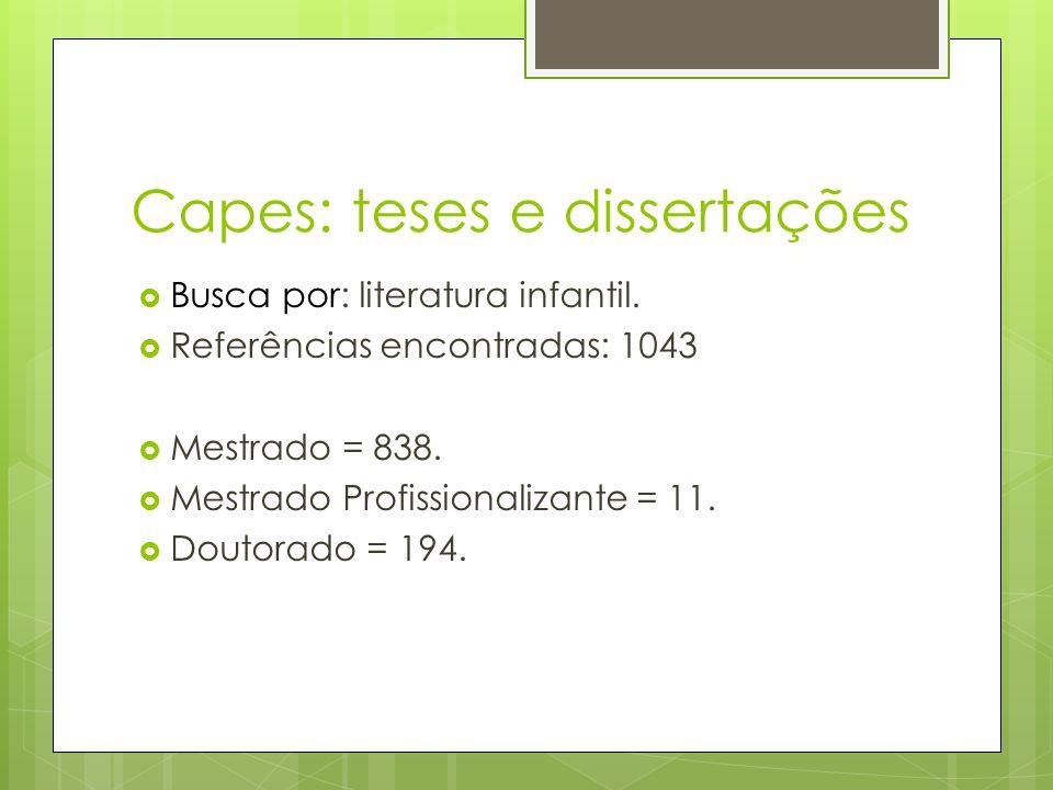 Capes: teses e dissertações Busca por: literatura infantil. Referências encontradas: 1043 Mestrado = 838. Mestrado Profissionalizante = 11. Doutorado