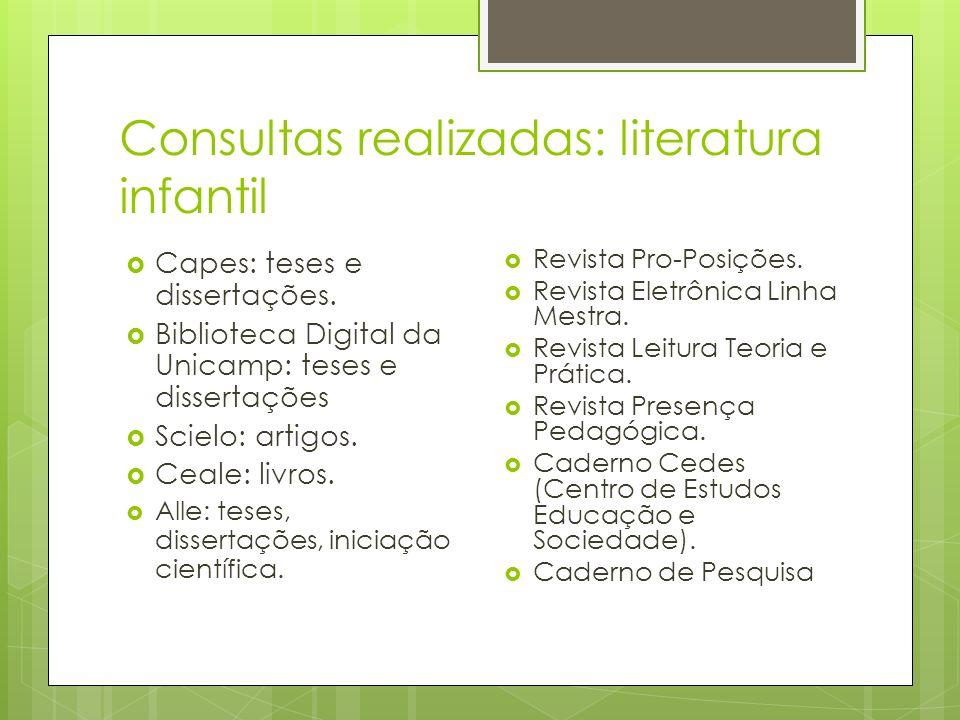 Consultas realizadas: literatura infantil Capes: teses e dissertações. Biblioteca Digital da Unicamp: teses e dissertações Scielo: artigos. Ceale: liv