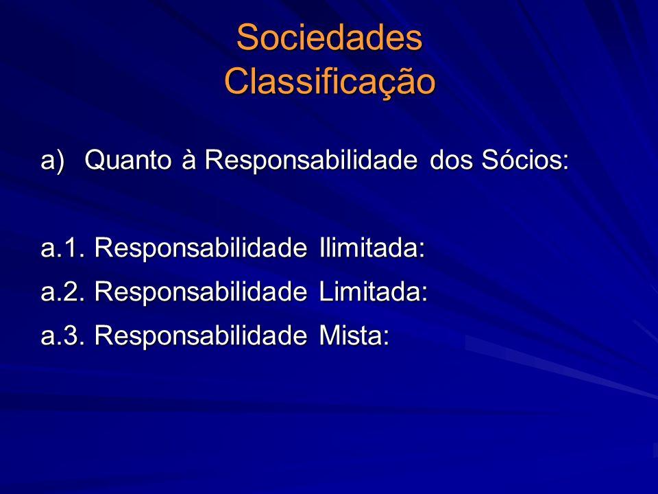 Sociedades Classificação a) Quanto à Responsabilidade dos Sócios: a.1. Responsabilidade Ilimitada: a.2. Responsabilidade Limitada: a.3. Responsabilida