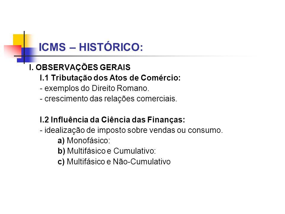 ICMS – HISTÓRICO: I. OBSERVAÇÕES GERAIS I.1 Tributação dos Atos de Comércio: - exemplos do Direito Romano. - crescimento das relações comerciais. I.2