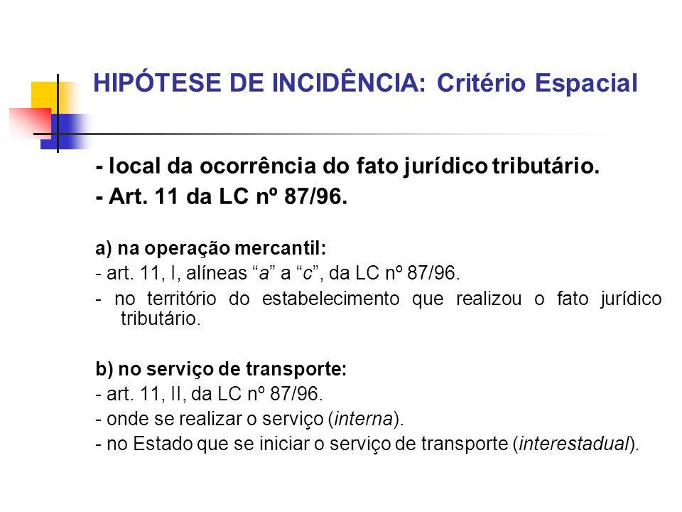 HIPÓTESE DE INCIDÊNCIA: Critério Espacial - local da ocorrência do fato jurídico tributário. - Art. 11 da LC nº 87/96. a) na operação mercantil: - art
