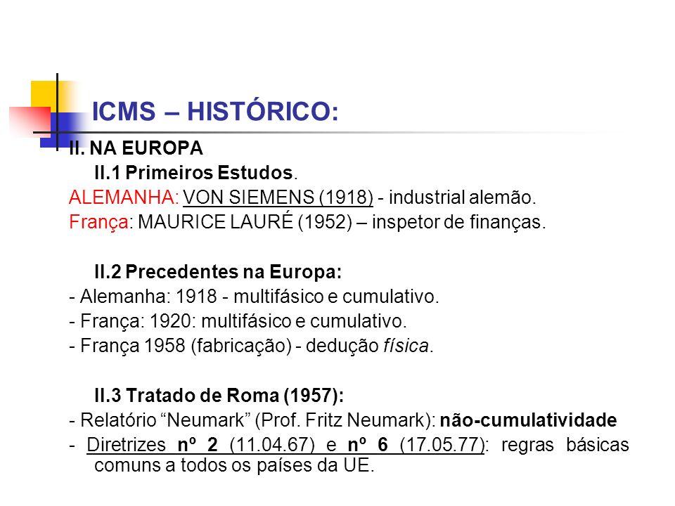 ICMS – HISTÓRICO: II. NA EUROPA II.1 Primeiros Estudos. ALEMANHA: VON SIEMENS (1918) - industrial alemão. França: MAURICE LAURÉ (1952) – inspetor de f