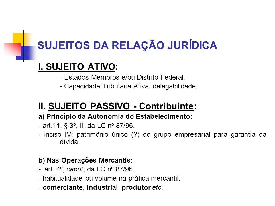 SUJEITOS DA RELAÇÃO JURÍDICA I. SUJEITO ATIVO: - Estados-Membros e/ou Distrito Federal. - Capacidade Tributária Ativa: delegabilidade. II. SUJEITO PAS