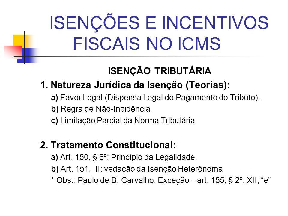 ISENÇÕES E INCENTIVOS FISCAIS NO ICMS ISENÇÃO TRIBUTÁRIA 1. Natureza Jurídica da Isenção (Teorias): a) Favor Legal (Dispensa Legal do Pagamento do Tri
