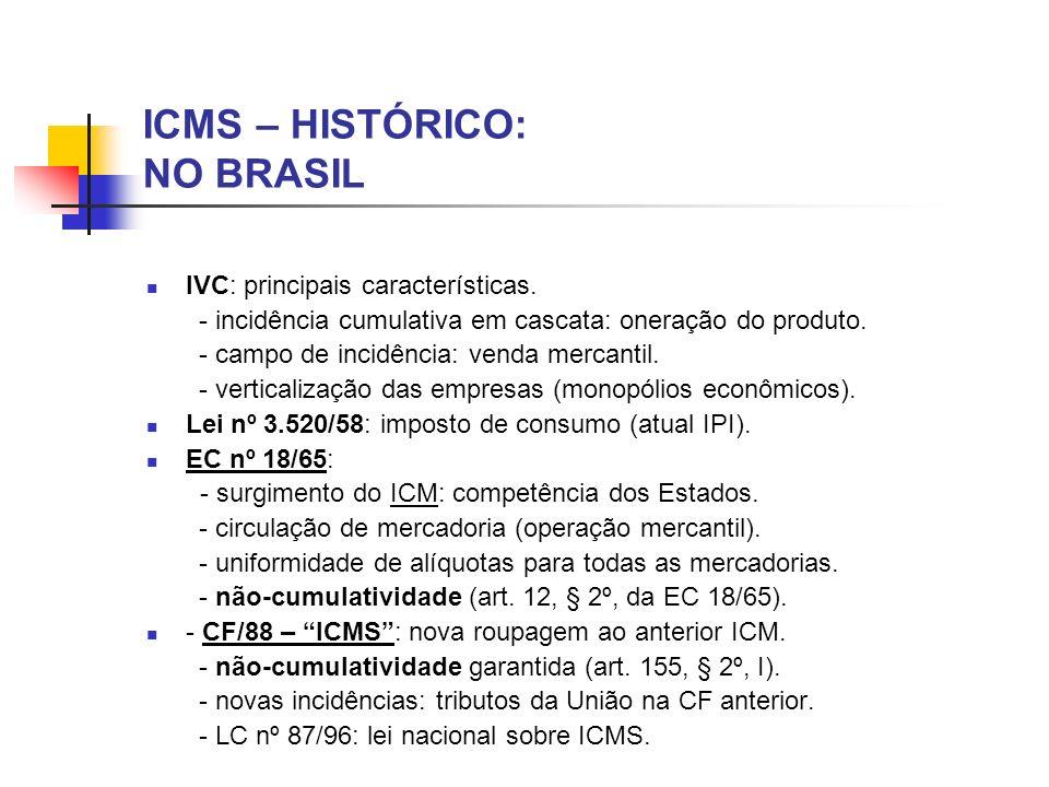 ICMS – HISTÓRICO: NO BRASIL IVC: principais características. - incidência cumulativa em cascata: oneração do produto. - campo de incidência: venda mer