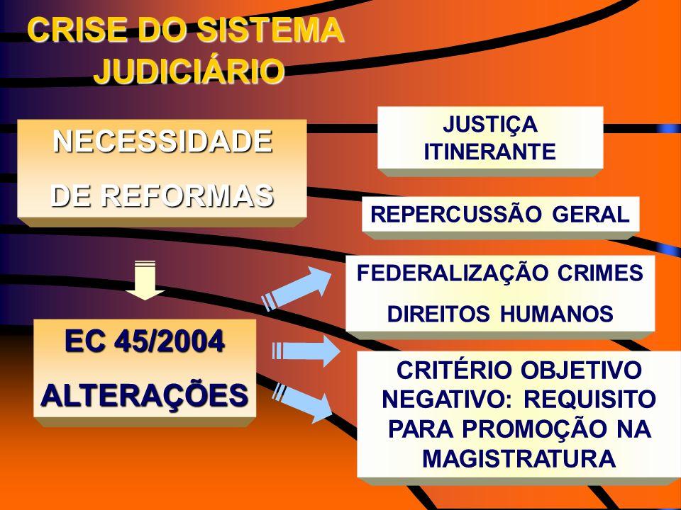 CRISE DO SISTEMA JUDICIÁRIO JUDICIÁRIO NECESSIDADE DE REFORMAS JUSTIÇA ITINERANTE REPERCUSSÃO GERAL EC 45/2004 ALTERAÇÕES FEDERALIZAÇÃO CRIMES DIREITO