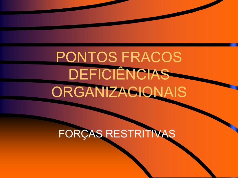 PONTOS FRACOS DEFICIÊNCIAS ORGANIZACIONAIS FORÇAS RESTRITIVAS